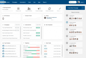 Active Campaign Dashboard Overview
