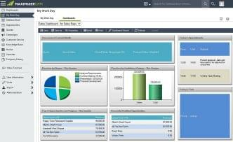 Maximizer CRM Workday Analytics